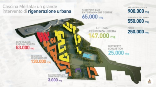 Cos'è un Business Improvement District? Euromilano lo sperimenta a Cascina Merlata