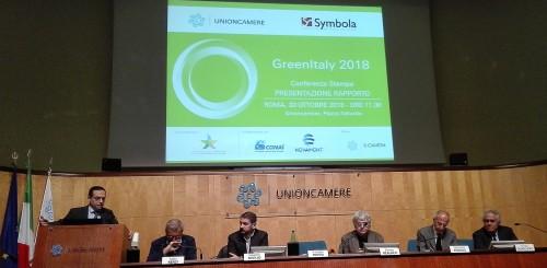 L'investimento in tecnologia e prodotti green paga in competitività