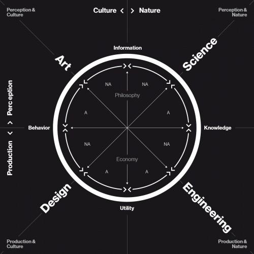 Oltre la sostenibilità, il design ricostituente spiegato da Paola Antonelli