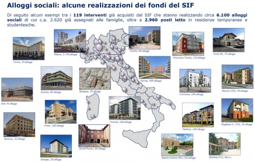 Bilancio Cdpi sgr e social housing: numeri, progetti e tagli del nastro