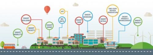 The smart city diventa social. Dal Piemonte al Brasile, il progetto-pilota di Planet Idea
