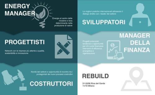 L'industria manifatturiera incontra l'edilizia. Nuove opportunità per l'Italia