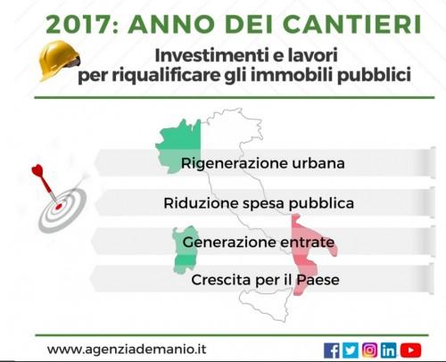 Agenzia del Demanio nel 2017: cantieri, Federal Building e impegno con Casa Italia